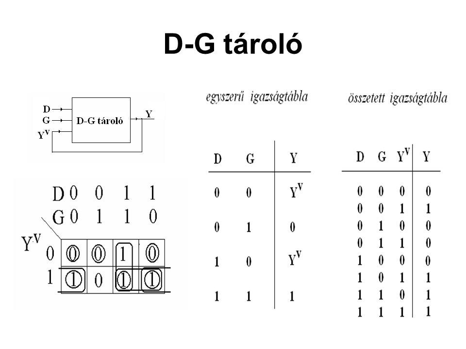 D-G tároló
