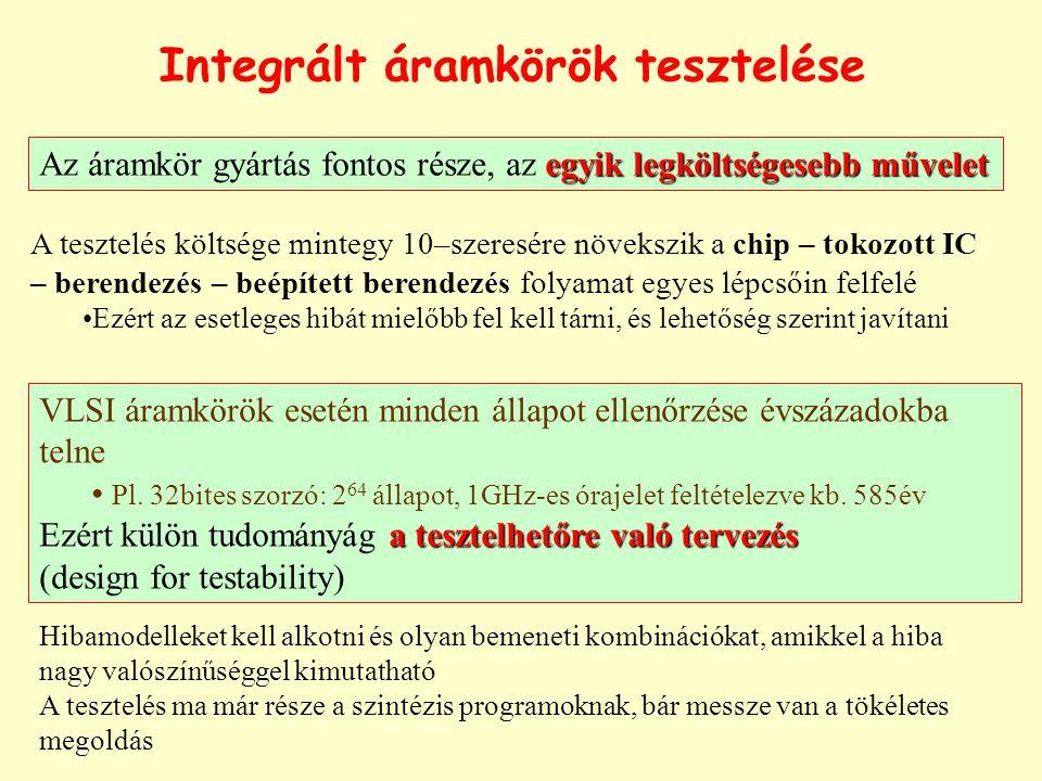 Integrált áramkörök tesztelése
