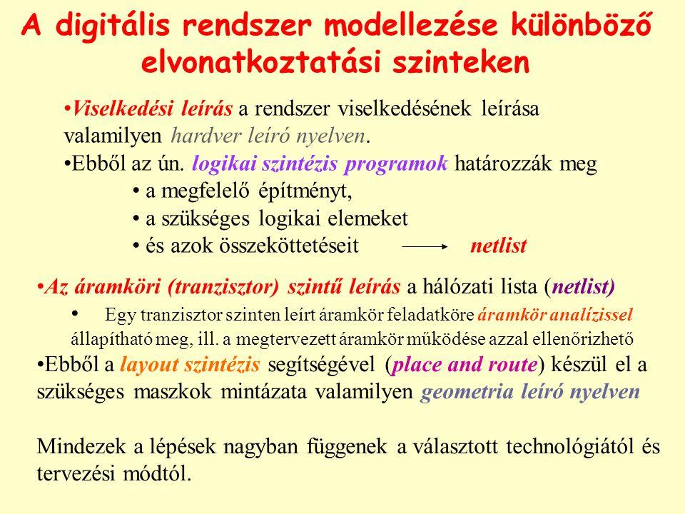A digitális rendszer modellezése különböző elvonatkoztatási szinteken