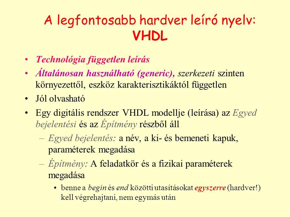 A legfontosabb hardver leíró nyelv: VHDL