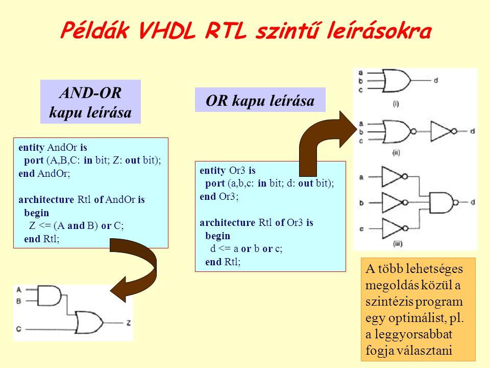 Példák VHDL RTL szintű leírásokra