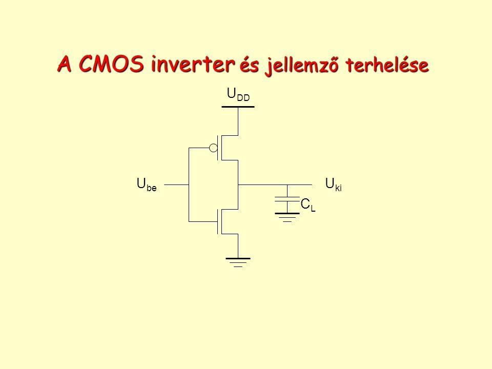 A CMOS inverter és jellemző terhelése