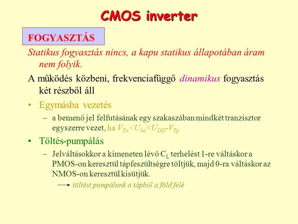 CMOS inverter FOGYASZTÁS