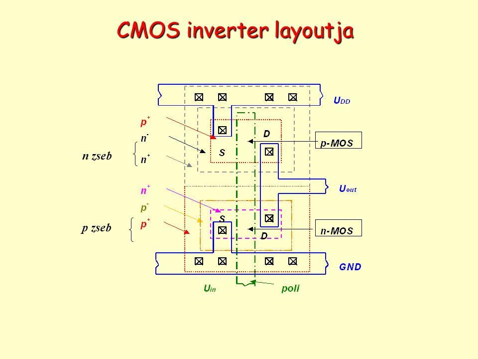 CMOS inverter layoutja
