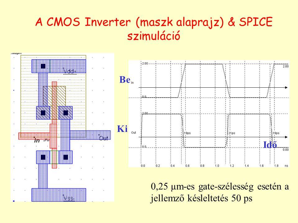 A CMOS Inverter (maszk alaprajz) & SPICE szimuláció
