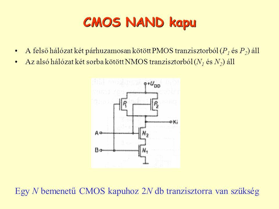 CMOS NAND kapu A felső hálózat két párhuzamosan kötött PMOS tranzisztorból (P1 és P2) áll.