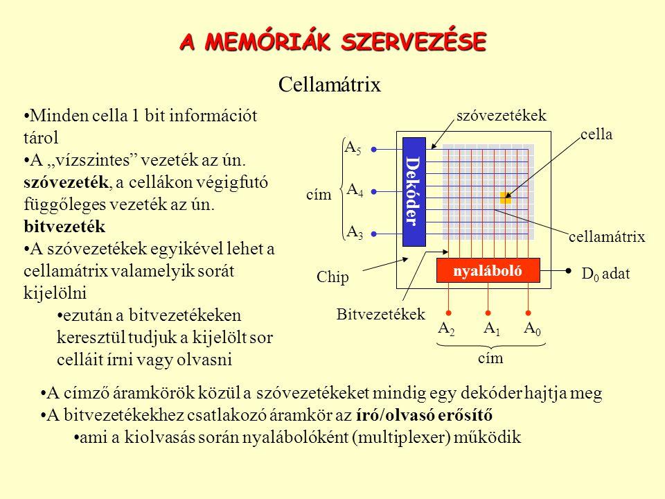 A MEMÓRIÁK SZERVEZÉSE Cellamátrix Minden cella 1 bit információt tárol