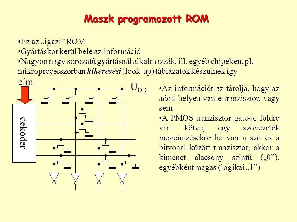 Maszk programozott ROM