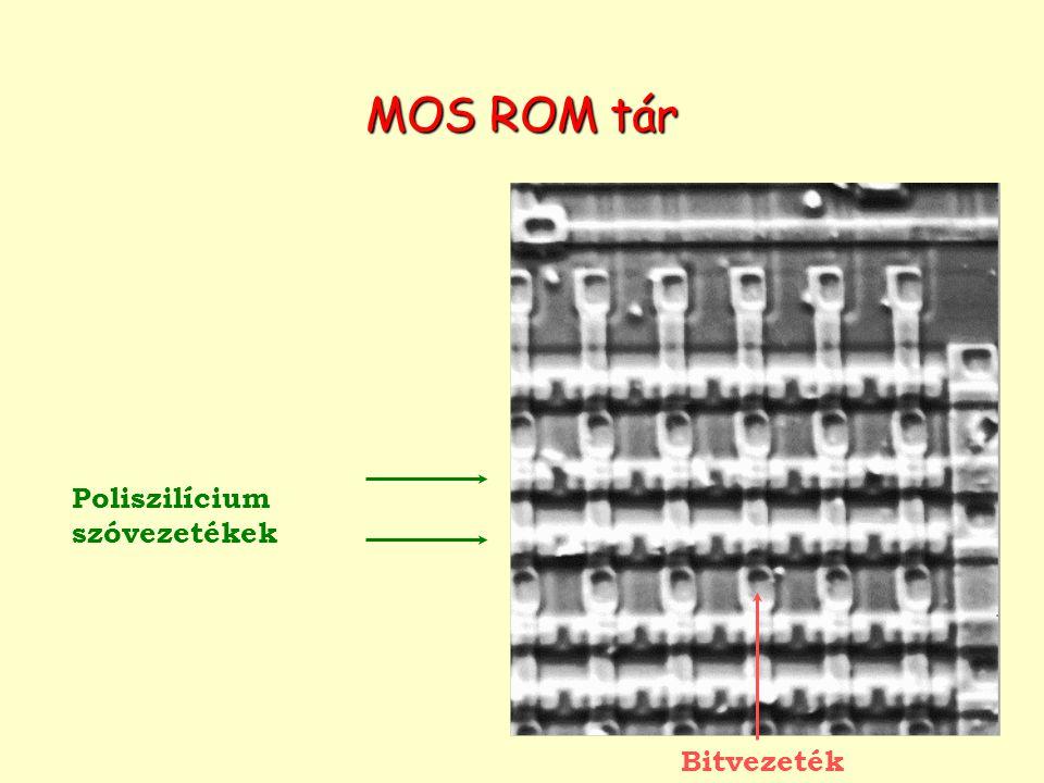 MOS ROM tár Poliszilícium szóvezetékek Bitvezeték