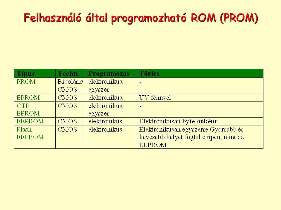 Felhasználó által programozható ROM (PROM)