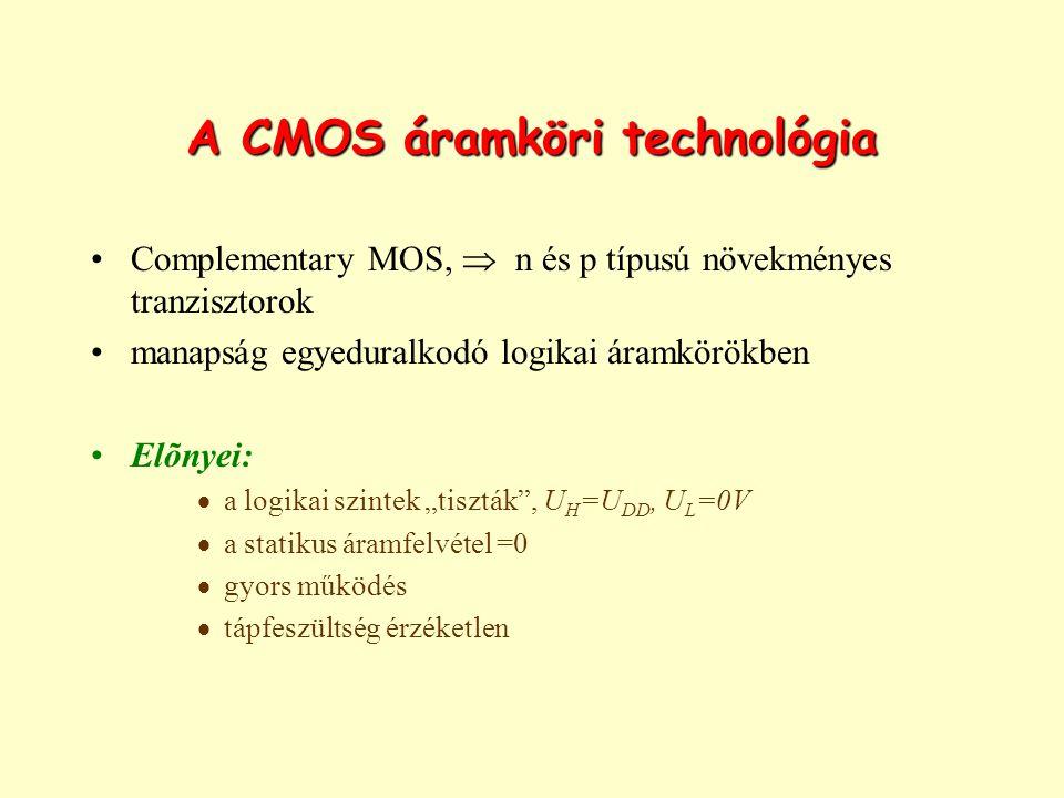 A CMOS áramköri technológia