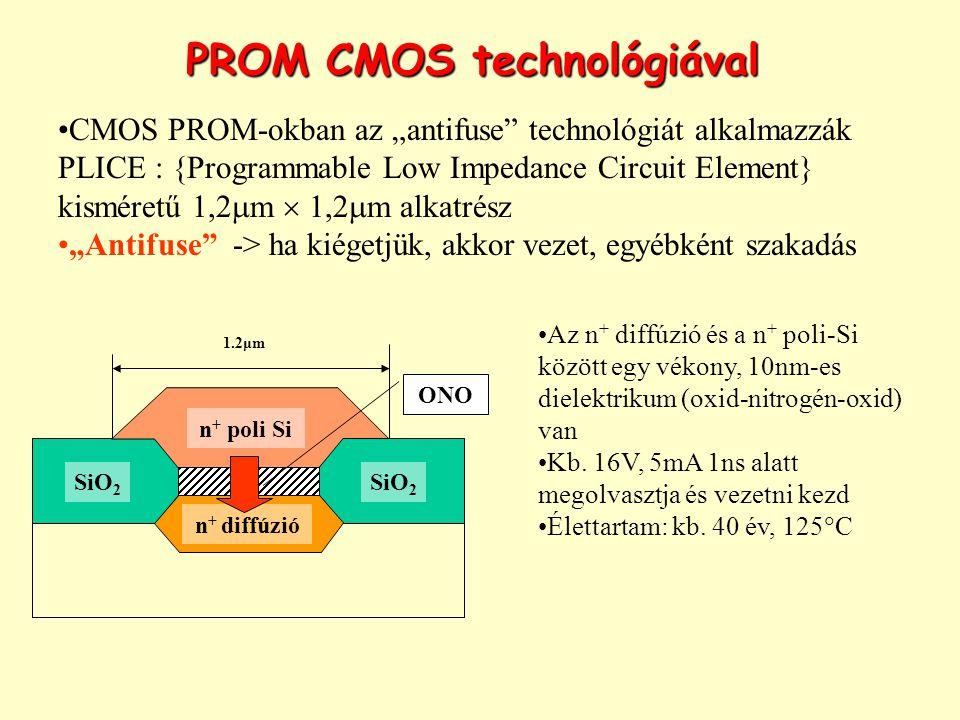 PROM CMOS technológiával