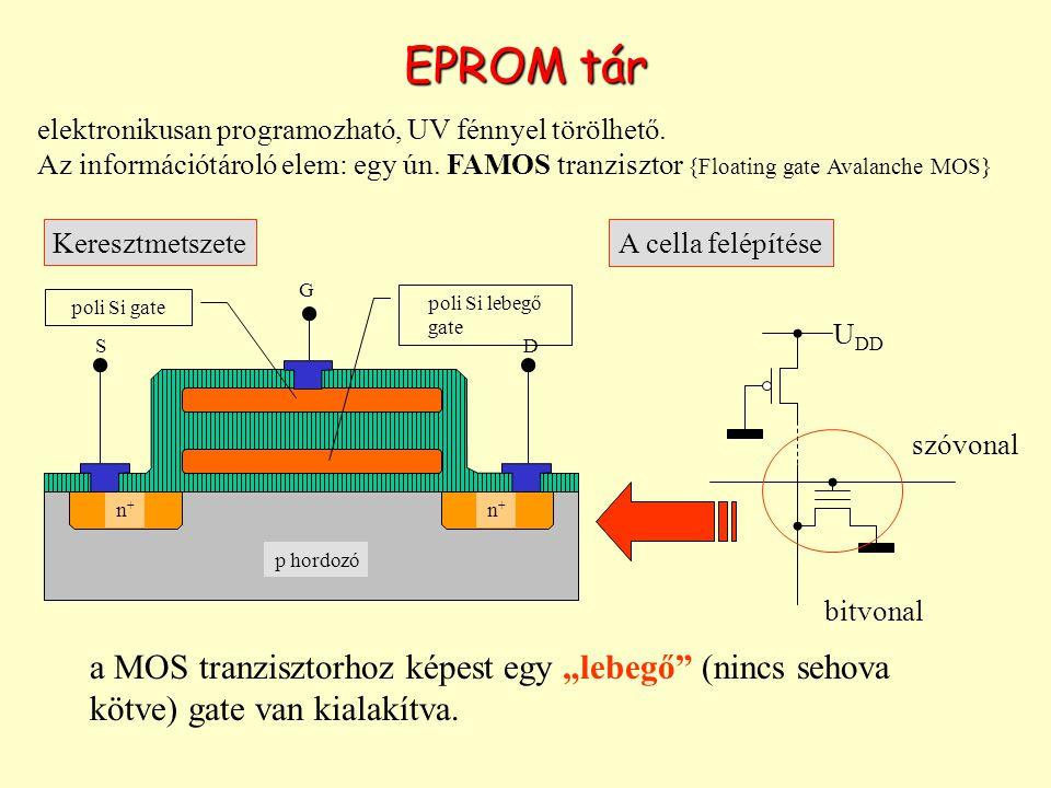 EPROM tár elektronikusan programozható, UV fénnyel törölhető. Az információtároló elem: egy ún. FAMOS tranzisztor {Floating gate Avalanche MOS}
