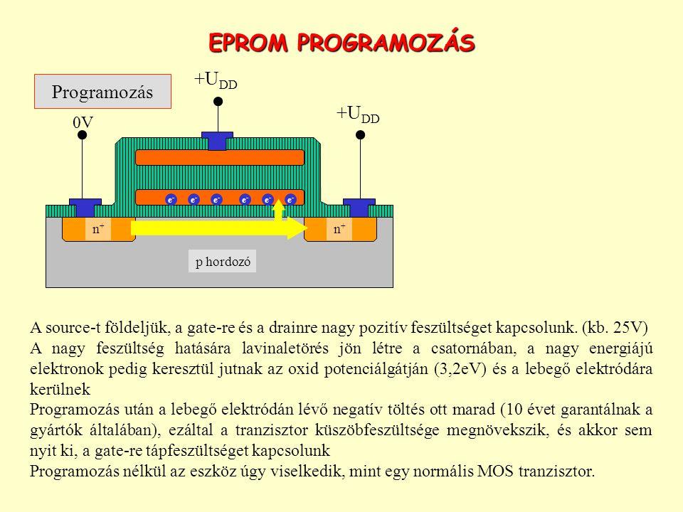 EPROM PROGRAMOZÁS Programozás +UDD 0V