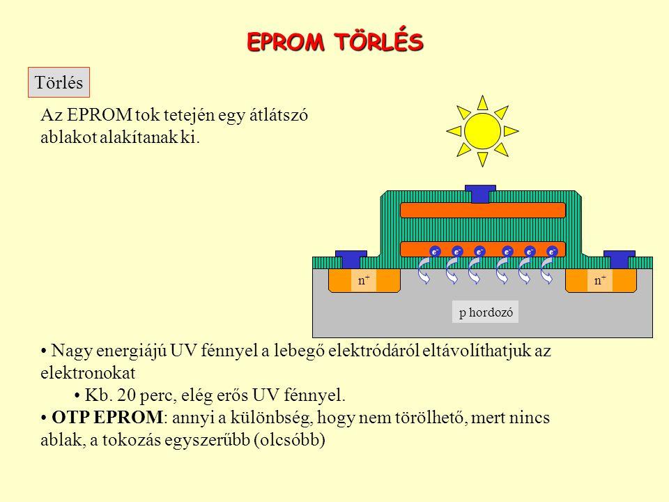 EPROM TÖRLÉS Törlés. Az EPROM tok tetején egy átlátszó ablakot alakítanak ki. e- e- e- e- e- e-