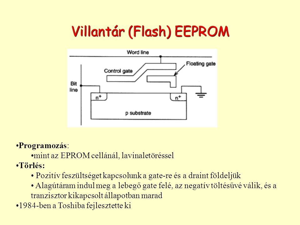 Villantár (Flash) EEPROM