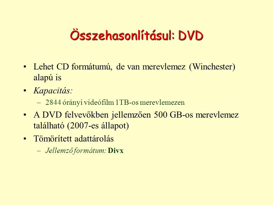 Összehasonlításul: DVD