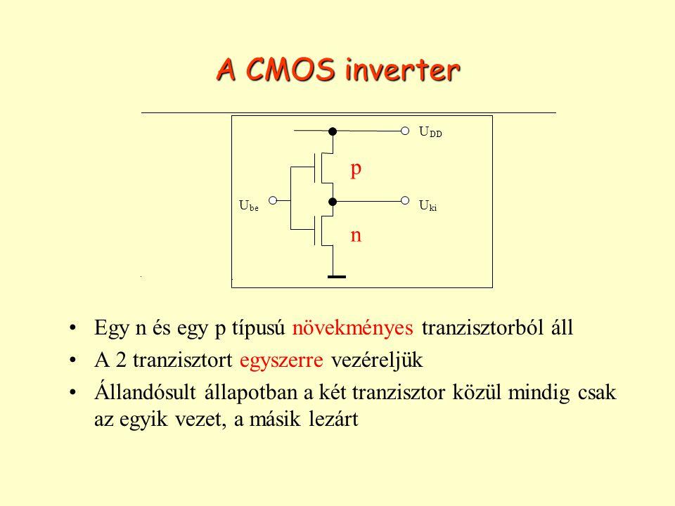 A CMOS inverter p. n. U. be. ki. DD. Egy n és egy p típusú növekményes tranzisztorból áll. A 2 tranzisztort egyszerre vezéreljük.