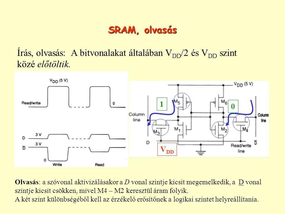 SRAM, olvasás Írás, olvasás: A bitvonalakat általában VDD/2 és VDD szint közé előtöltik. 1. VDD.