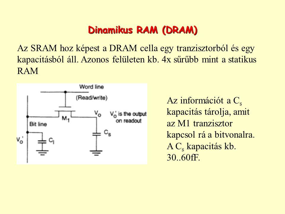 Dinamikus RAM (DRAM) Az SRAM hoz képest a DRAM cella egy tranzisztorból és egy kapacitásból áll. Azonos felületen kb. 4x sűrűbb mint a statikus RAM.