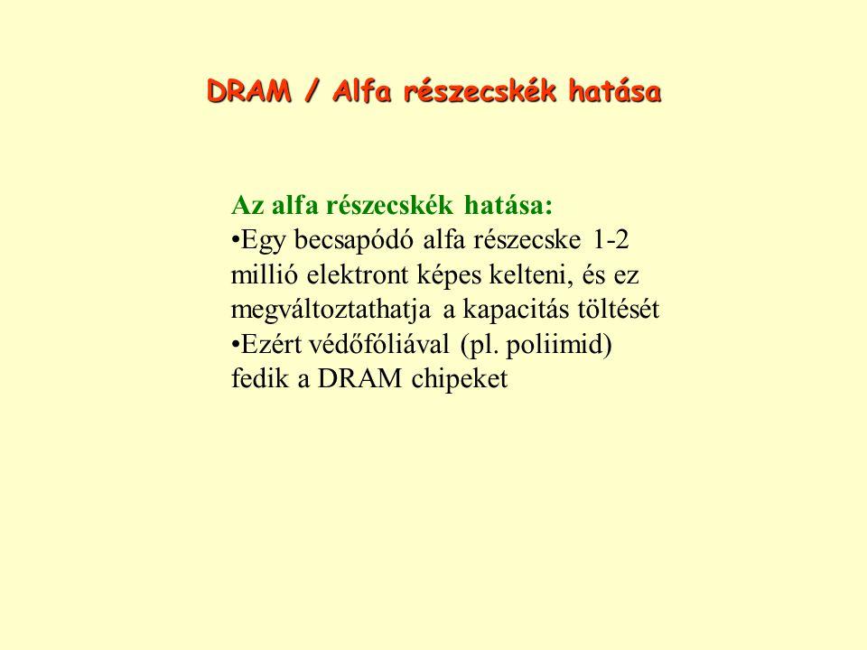 DRAM / Alfa részecskék hatása