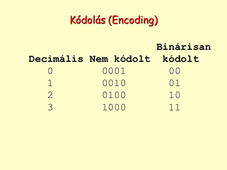 Kódolás (Encoding) Binárisan. Decimális Nem kódolt kódolt. 0 0001 00. 1 0010 01.