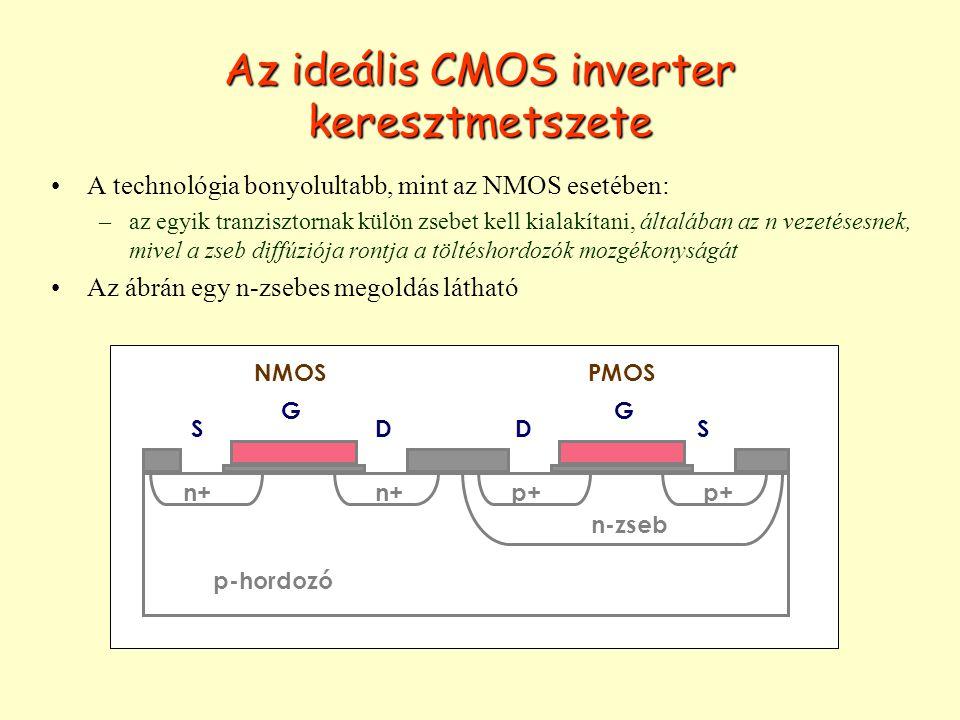Az ideális CMOS inverter keresztmetszete