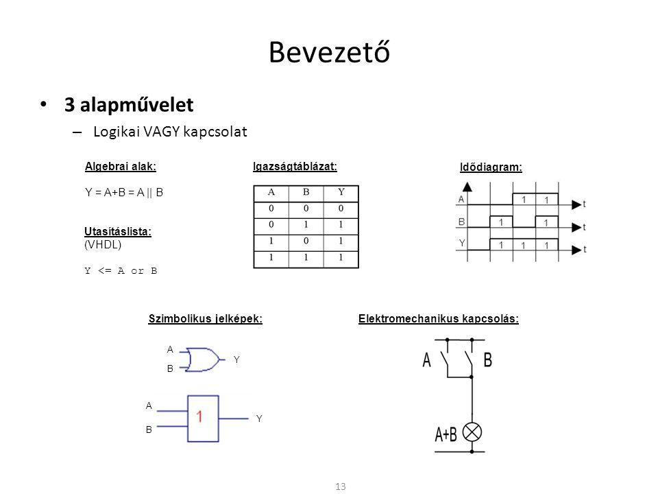Bevezető 3 alapművelet Logikai VAGY kapcsolat Algebrai alak: