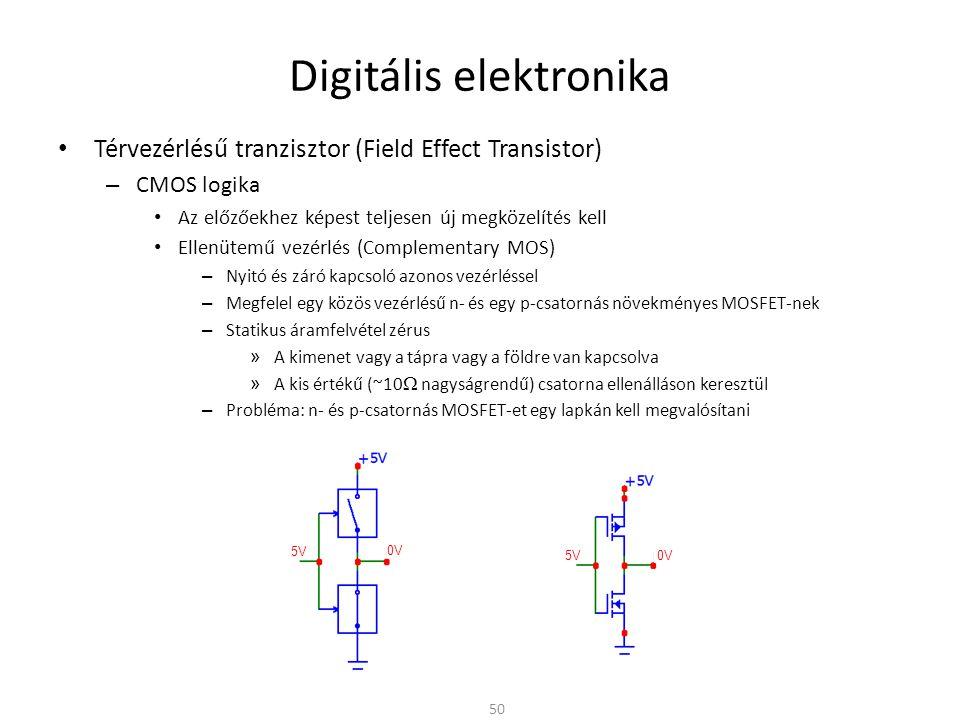 Digitális elektronika