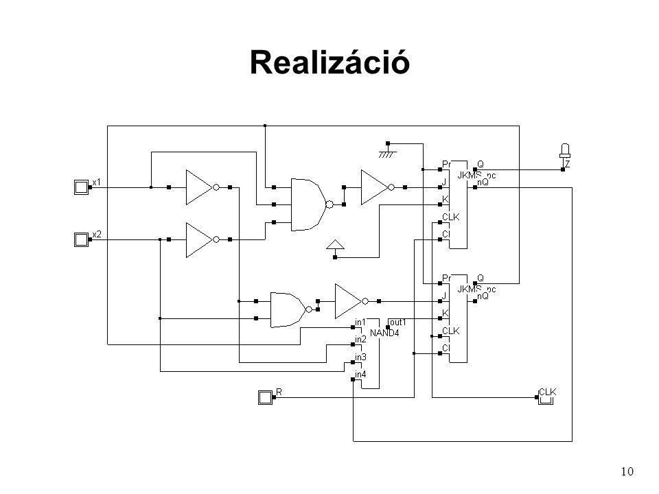 Realizáció 10