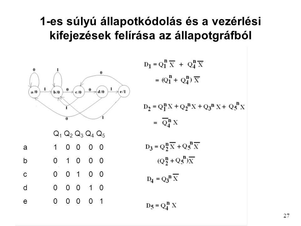 1-es súlyú állapotkódolás és a vezérlési kifejezések felírása az állapotgráfból