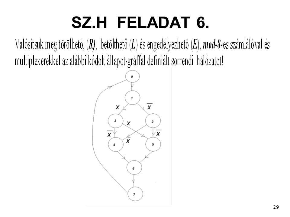 SZ.H FELADAT 6. 29