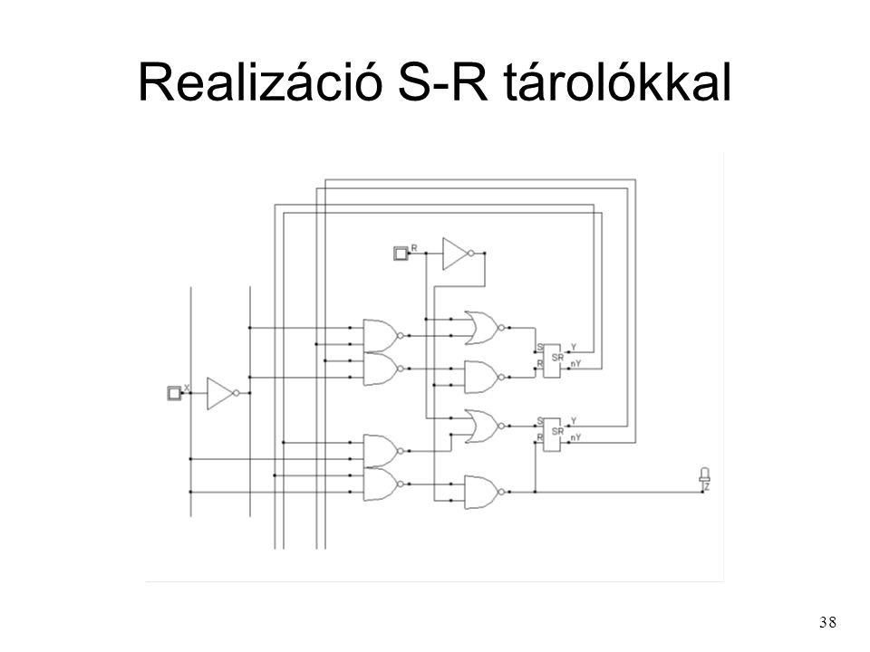 Realizáció S-R tárolókkal