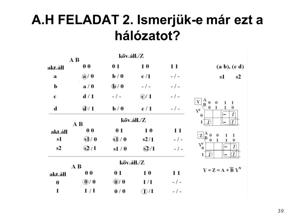 A.H FELADAT 2. Ismerjük-e már ezt a hálózatot