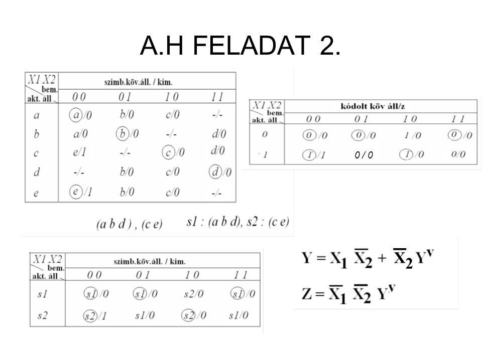 A.H FELADAT 2. 0 / 0 ̅ X 2