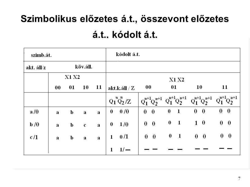 Szimbolikus előzetes á.t., összevont előzetes á.t., kódolt á.t.