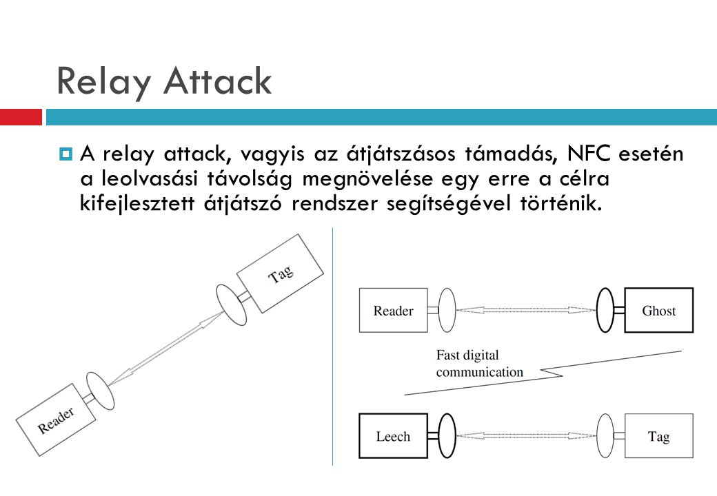 Relay Attack