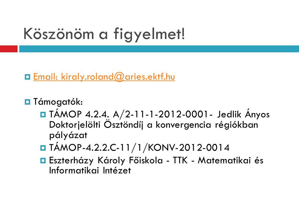 Köszönöm a figyelmet! Email: kiraly.roland@aries.ektf.hu Támogatók: