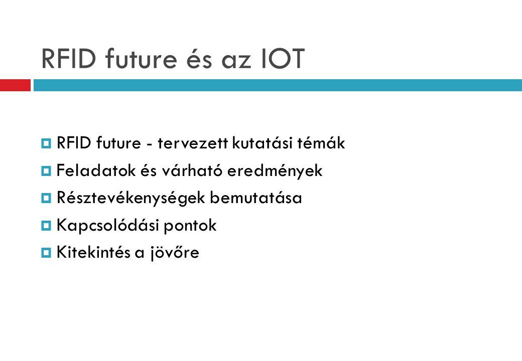 RFID future és az IOT RFID future - tervezett kutatási témák