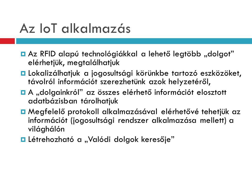 """Az IoT alkalmazás Az RFID alapú technológiákkal a lehető legtöbb """"dolgot elérhetjük, megtalálhatjuk."""