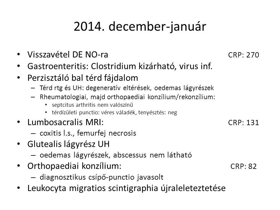 2014. december-január Visszavétel DE NO-ra CRP: 270