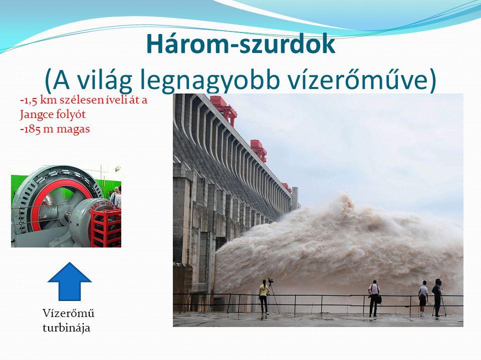 Három-szurdok (A világ legnagyobb vízerőműve)