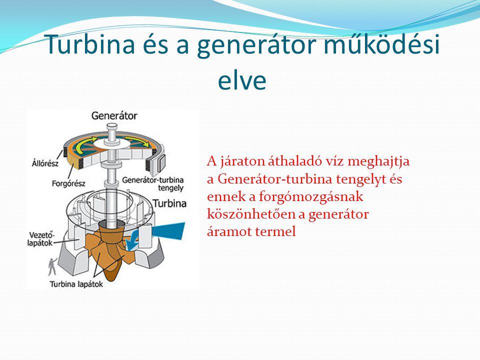Turbina és a generátor működési elve