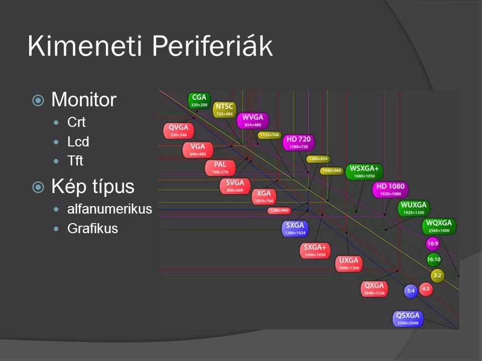 Kimeneti Periferiák Monitor Kép típus Crt Lcd Tft alfanumerikus