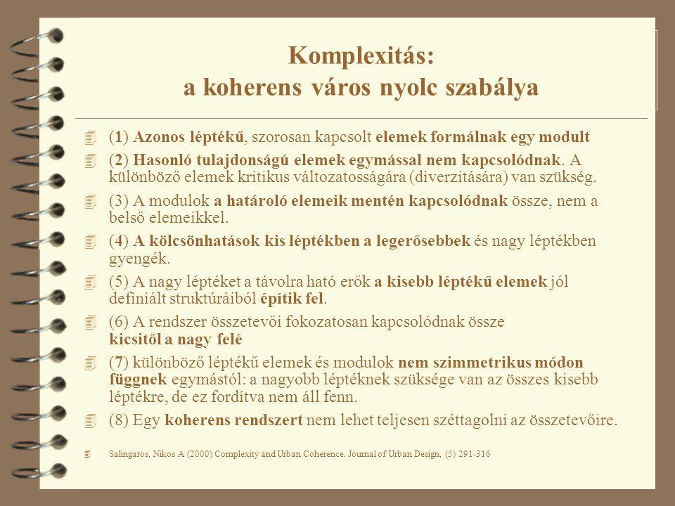 Komplexitás: a koherens város nyolc szabálya