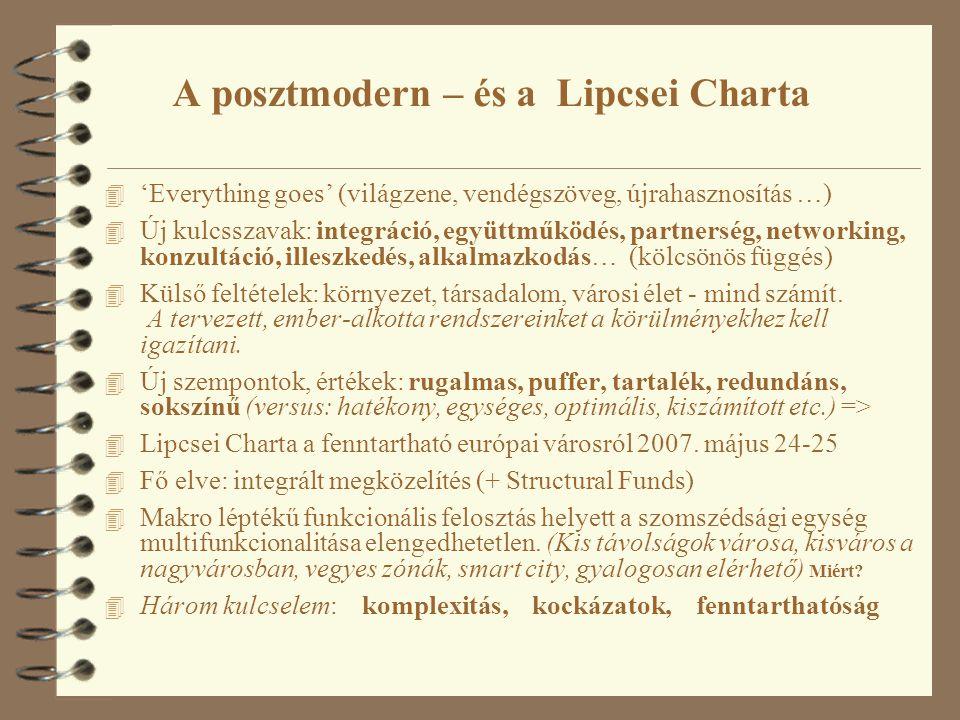 A posztmodern – és a Lipcsei Charta