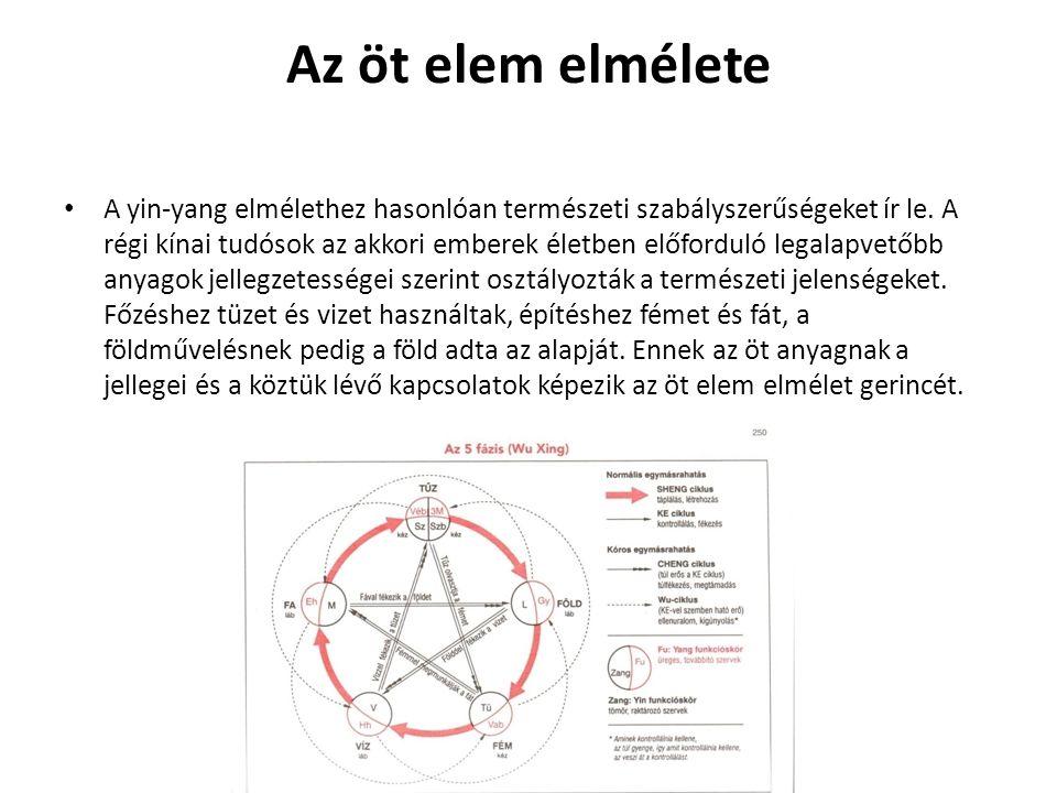 Az öt elem elmélete