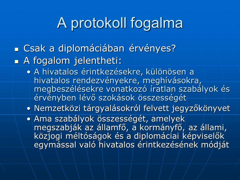 A protokoll fogalma Csak a diplomáciában érvényes