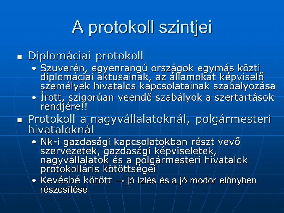 A protokoll szintjei Diplomáciai protokoll