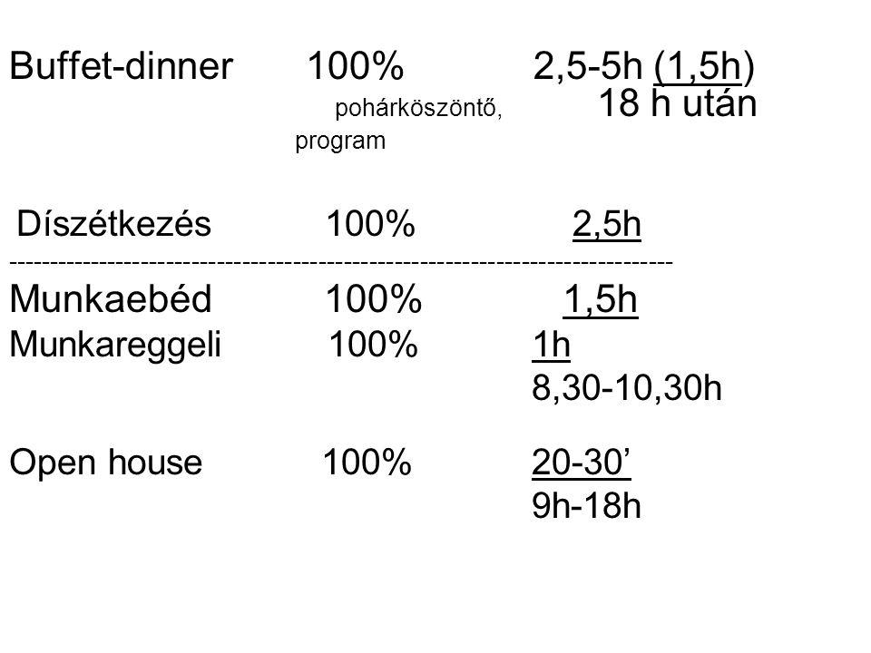 Buffet-dinner 100% 2,5-5h (1,5h) pohárköszöntő, 18 h után